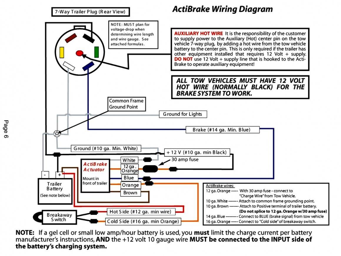Fabulous 30 Amp Plug Wiring Diagram Trailer Wiring Schematic Diagram 151 Wiring Cloud Domeilariaidewilluminateatxorg