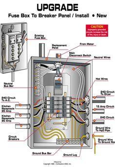 Awe Inspiring Electric Panel Wiring Diagram Wiring Diagram Database Wiring Cloud Genionhyedimohammedshrineorg