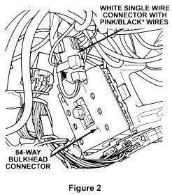 Pleasant Recall 875 Ignition Switch Wiring Wiring Cloud Hemtshollocom