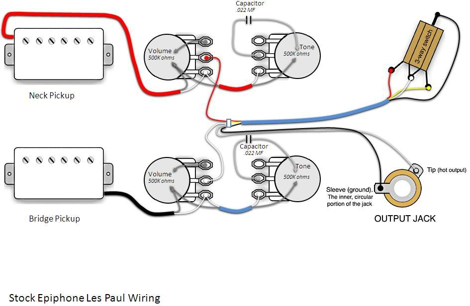 Fantastic Wiring Diagram Epiphone Les Paul Ii Wiring Diagram Wiring Cloud Xortanetembamohammedshrineorg