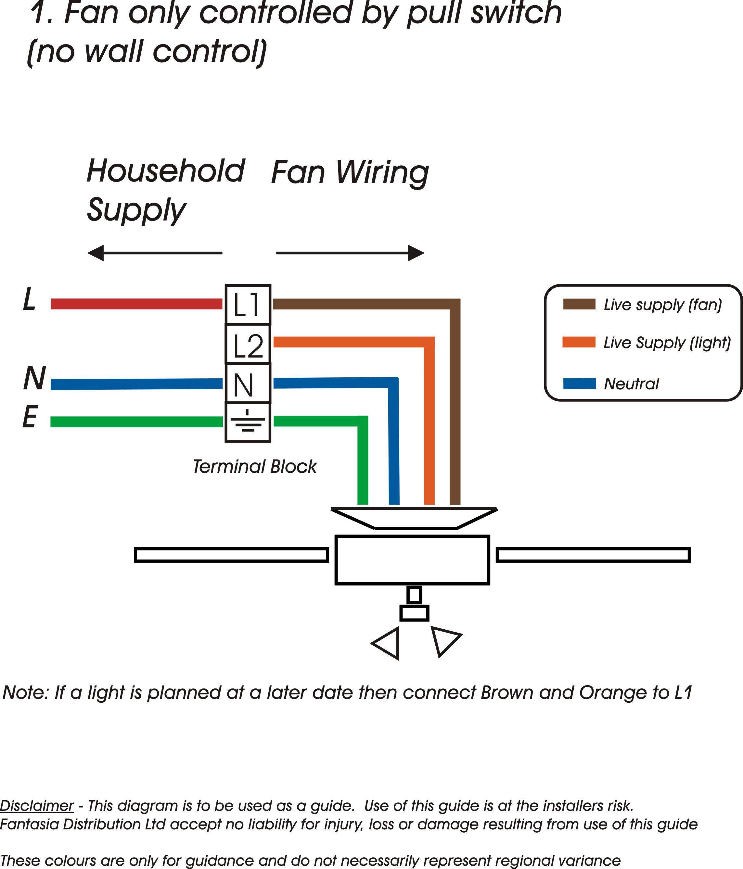 Incredible Ceiling Fan Diagram Wiring Basic Electronics Wiring Diagram Wiring Cloud Staixaidewilluminateatxorg